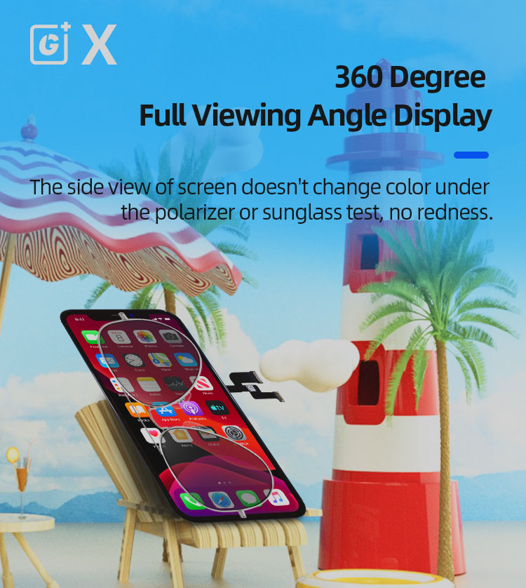 360 Degree full viewing angle display